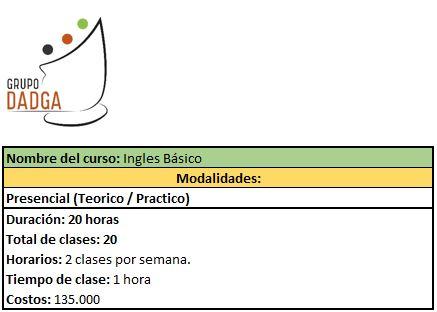 modalidades curso de ingles basico